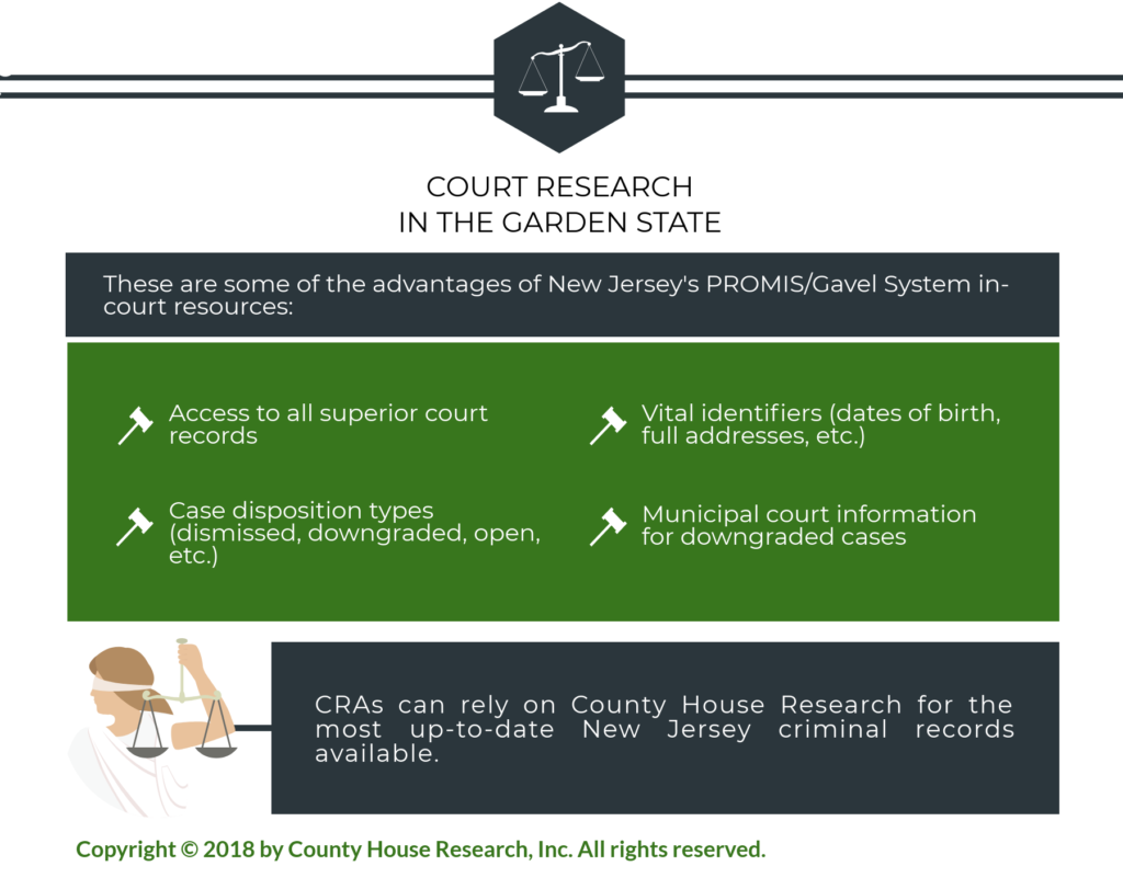 Graphic: County House Research guide to New Jersey in-court research. Copyright 2018 by County House Research, Inc. All rights reserved.